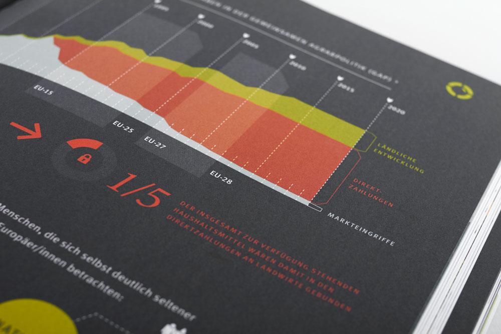 infografiken.com ZEW