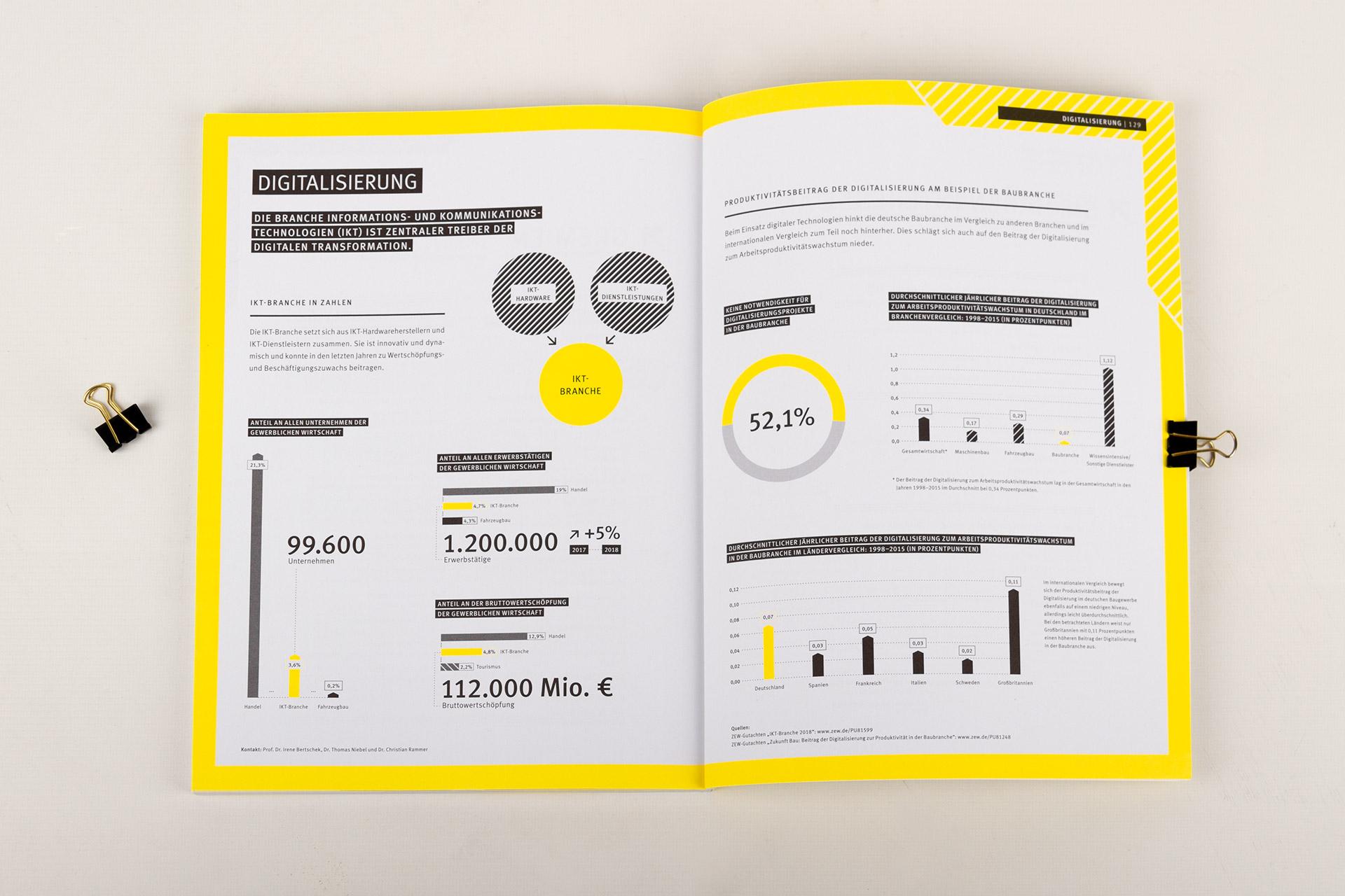 Jahresbericht Infografiken